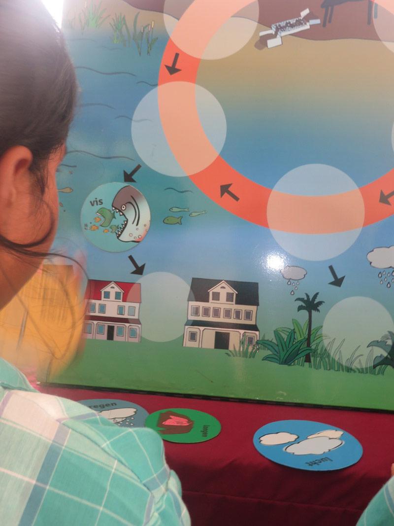 No Kwik Educatieprogramma brengt bezoek aan Padvindersgilde